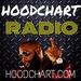 HOODCHART Radio Logo
