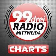 99Drei - Radio Mittweida