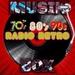 Musik Box - Radio Retro Logo