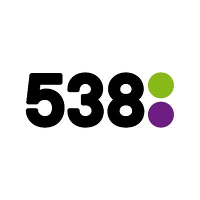 Radio 538 - 538 Global Dance Chart