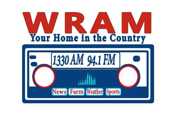 WRAM - WRAM