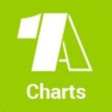 Radio 1A - 1A Charts